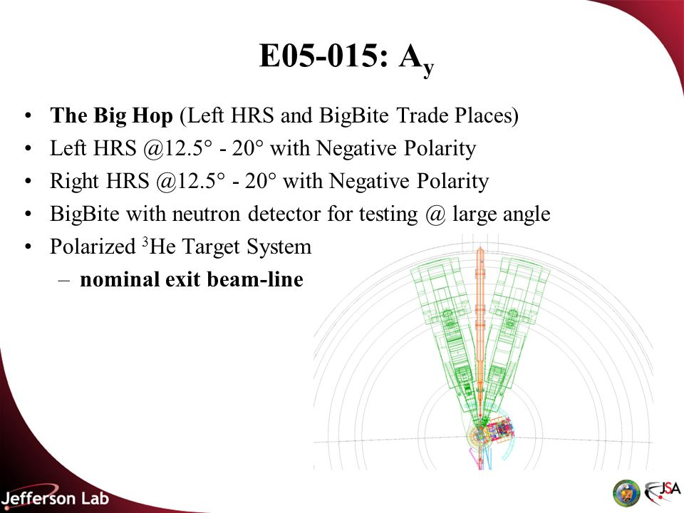 E05-015: A y The Big Hop (Left HRS and BigBite Trade Places) Left HRS @12.5 - 20 with Negative Polarity Right HRS @12.5 - 20 with Negative Polarity BigBite with neutron detector for testing @ large angle Polarized 3 He Target System –nominal exit beam-line