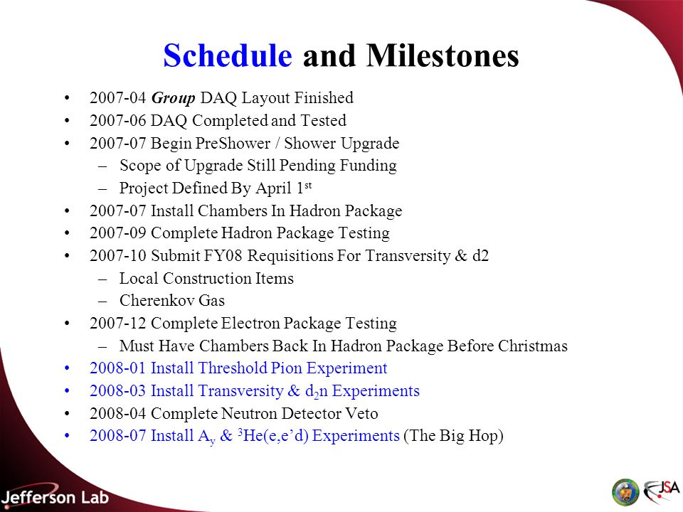Schedule and Milestones 2007-04 Group DAQ Layout Finished 2007-06 DAQ Completed and Tested 2007-07 Begin PreShower / Shower Upgrade –Scope of Upgrade Still Pending Funding –Project Defined By April 1 st 2007-07 Install Chambers In Hadron Package 2007-09 Complete Hadron Package Testing 2007-10 Submit FY08 Requisitions For Transversity & d2 –Local Construction Items –Cherenkov Gas 2007-12 Complete Electron Package Testing –Must Have Chambers Back In Hadron Package Before Christmas 2008-01 Install Threshold Pion Experiment 2008-03 Install Transversity & d 2 n Experiments 2008-04 Complete Neutron Detector Veto 2008-07 Install A y & 3 He(e,ed) Experiments (The Big Hop)