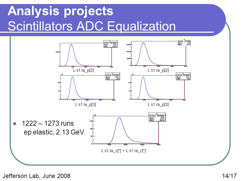 Analysis projects Scintillators ADC Equalization L.s1.ra_p[3] L.s1.ra_p[2] L.s1.la_p[3] L.s1.la_p[2] L.s1.la_c[*] + L.s1.ra_c[*] Jefferson Lab, June 2008 14/17 1222 – 1273 runs ep elastic, 2.13 GeV
