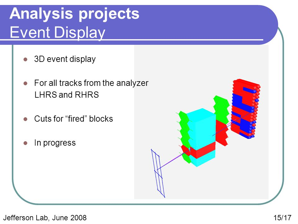 Analysis projects Event Display Jefferson Lab, June 2008 15/17 3D event display For all tracks from the analyzer LHRS and RHRS Cuts for fired blocks In progress