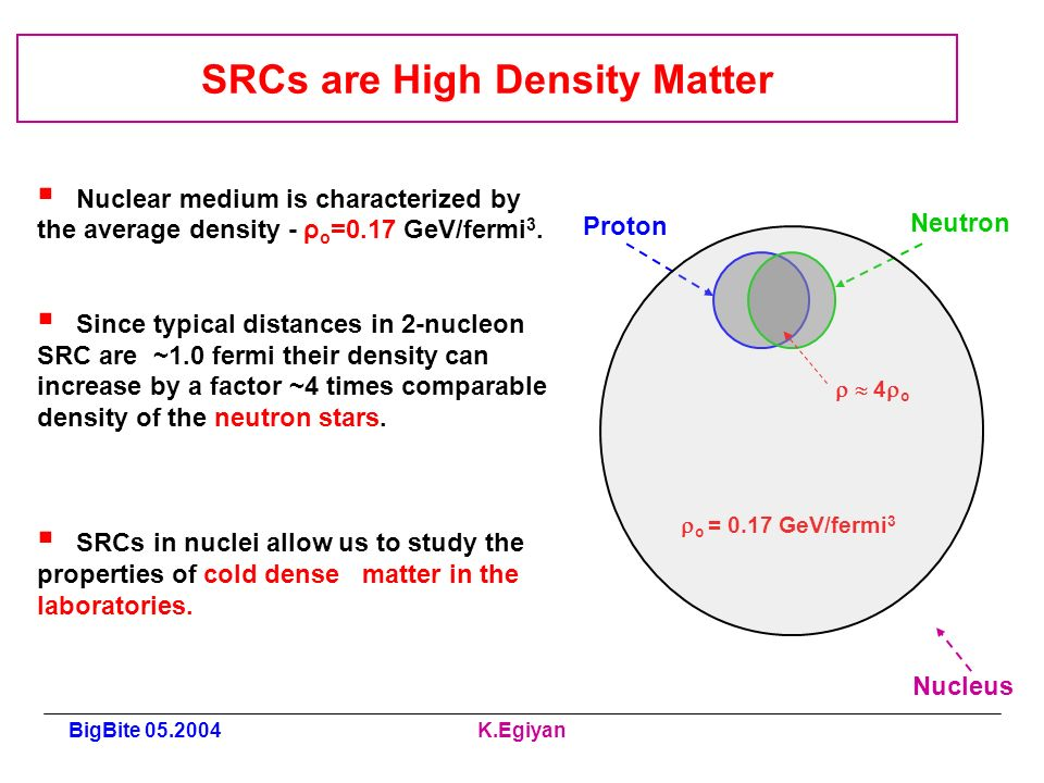 BigBite K.Egiyan SRCs are High Density Matter Nuclear medium is characterized by the average density - ρ o =0.17 GeV/fermi 3.
