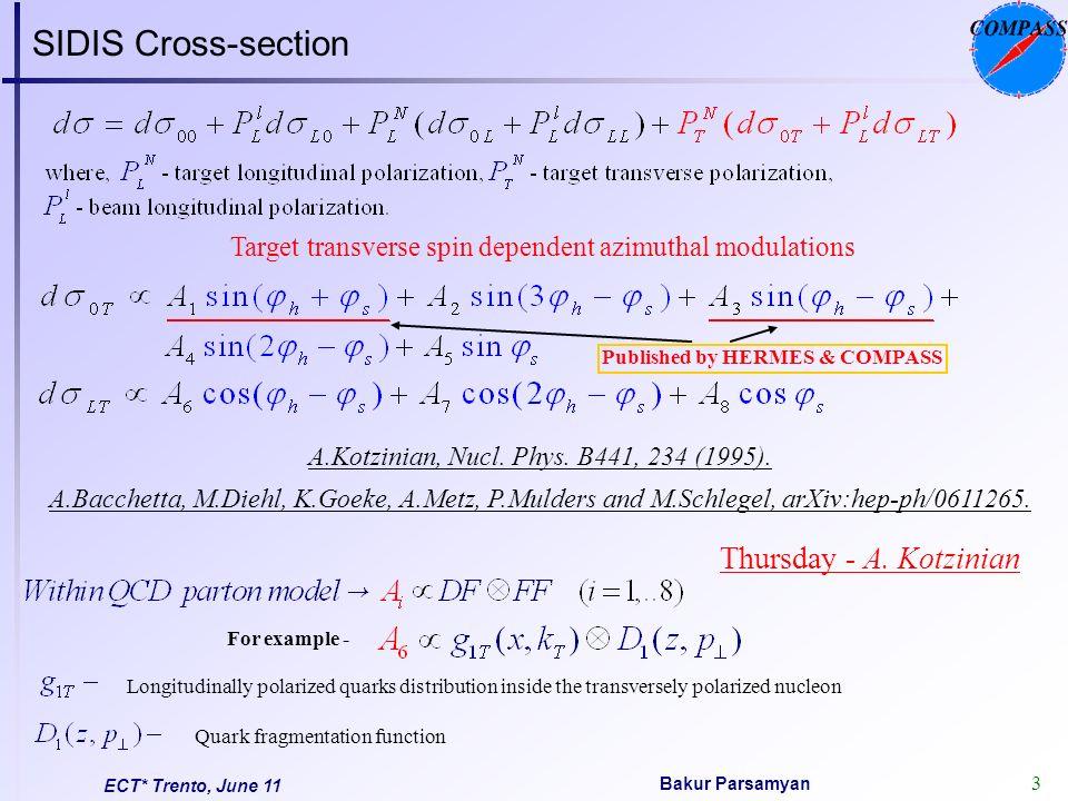 3 Bakur Parsamyan ECT* Trento, June 11 Longitudinally polarized quarks distribution inside the transversely polarized nucleon SIDIS Cross-section Quark fragmentation function For example - Thursday - A.