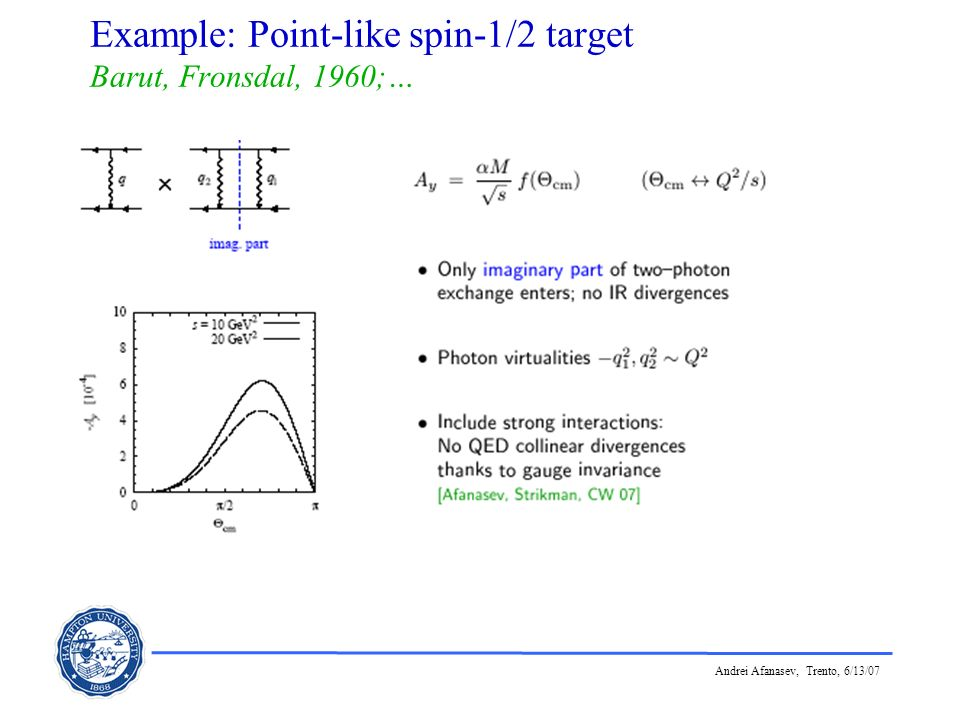 Andrei Afanasev, Trento, 6/13/07 Example: Point-like spin-1/2 target Barut, Fronsdal, 1960;…