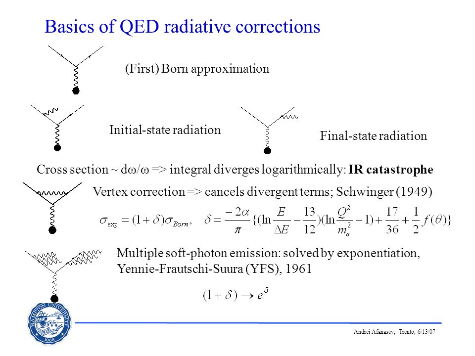 Andrei Afanasev, Trento, 6/13/07 Basics of QED radiative corrections (First) Born approximation Initial-state radiation Final-state radiation Cross se