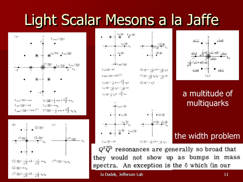 Jo Dudek, Jefferson Lab11 Light Scalar Mesons a la Jaffe a multitude of multiquarks the width problem