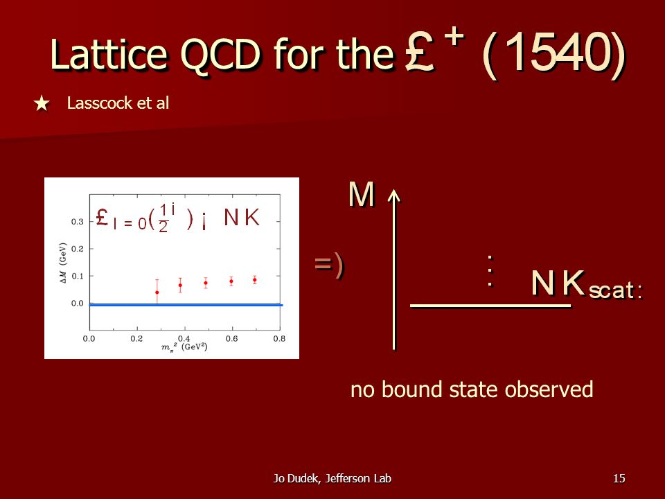 Jo Dudek, Jefferson Lab15 Lattice QCD for the Lasscock et al no bound state observed
