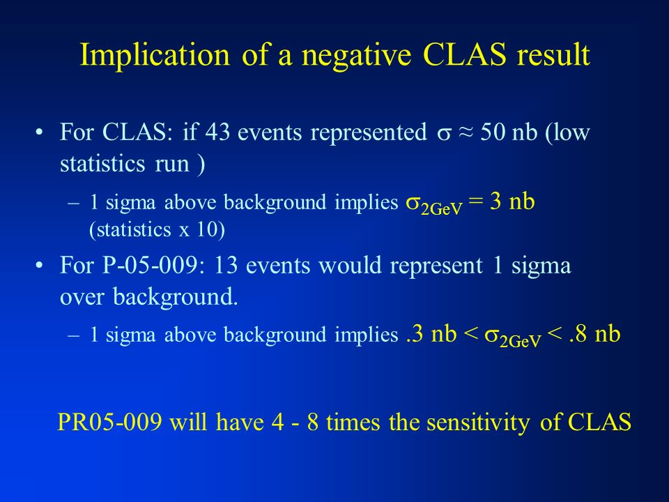 Implication of a negative CLAS result For CLAS: if 43 events represented 50 nb (low statistics run ) –1 sigma above background implies 2GeV = 3 nb (statistics x 10) For P-05-009: 13 events would represent 1 sigma over background.