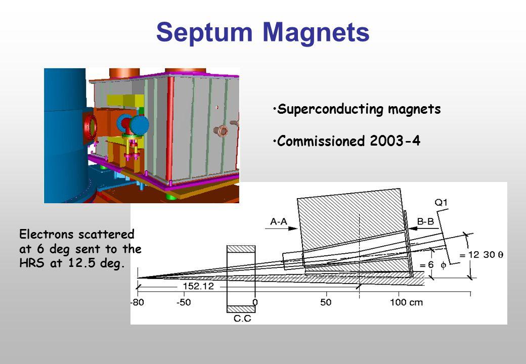 R ICH detector – C 6 F 14 /CsI proximity focusing RICH MIP Performances : N p.e.