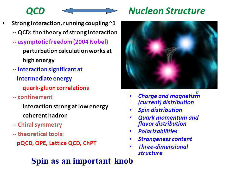QCD Nucleon Structure Strong interaction, running coupling ~1 -- QCD: the theory of strong interaction -- asymptotic freedom (2004 Nobel) perturbation