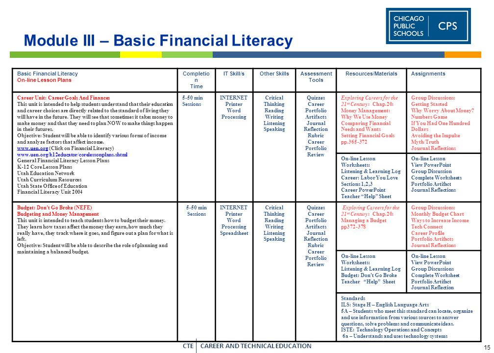 13 CTE CAREER AND TECHNICAL EDUCATION Module III – Basic Financial Literacy Outcome The Basic Financial Literacy Module will help students develop financial literacy through experience with budgeting and money management and show the relationship of finances to life and career goals; while simultaneously encouraging them to strive academically and to practice proficiency in the use of appropriate basic technology skills.
