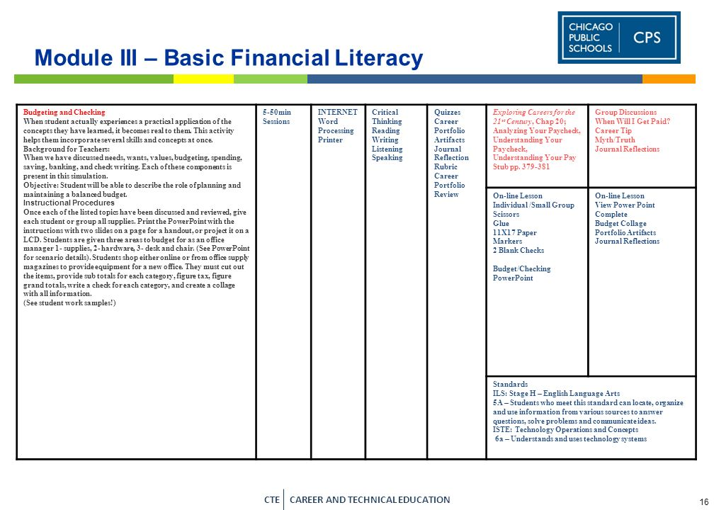 14 CTE CAREER AND TECHNICAL EDUCATION Module III – Basic Financial Literacy Did you know.