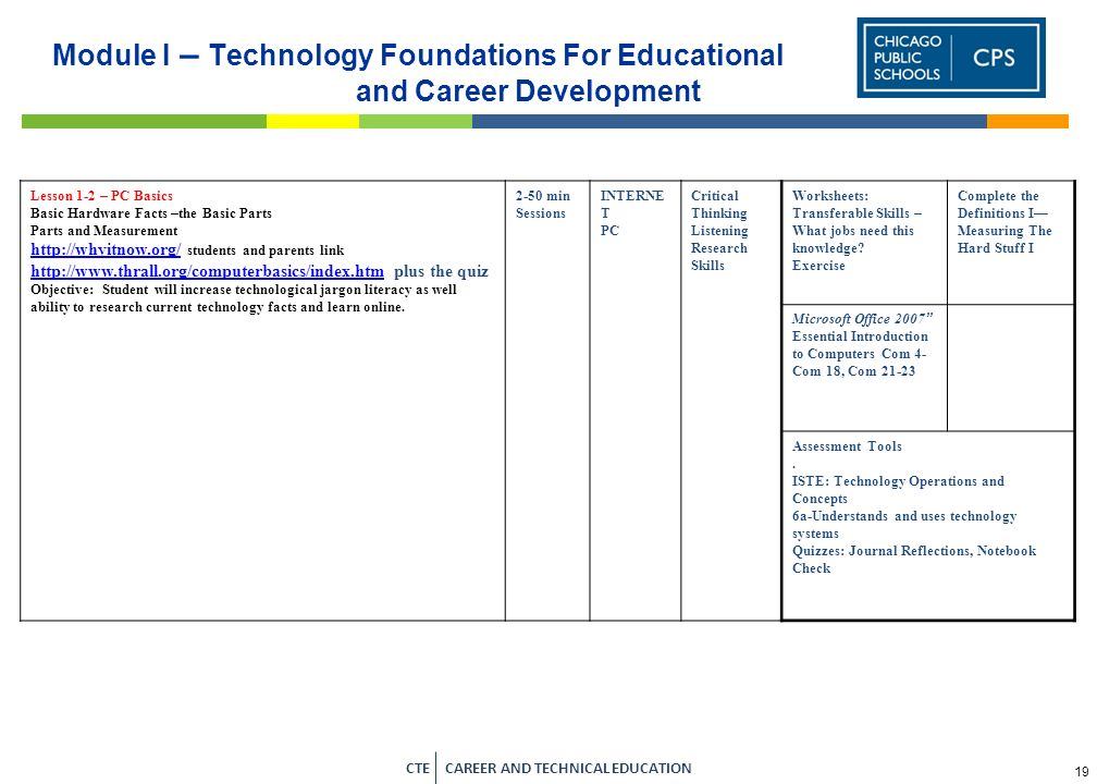 17 CTE CAREER AND TECHNICAL EDUCATION Module I – Technology Foundations For Educational and Career Development Outcome The Technology Foundations Module will introduce and expose 9 th grade students to key computer literacy and fluency skills; help them integrate technology principals into their educational development; to use technology in their educational and future college and work environments, while simultaneously encouraging them to strive academically and to practice proficiency in the use of appropriate basic technology skills.