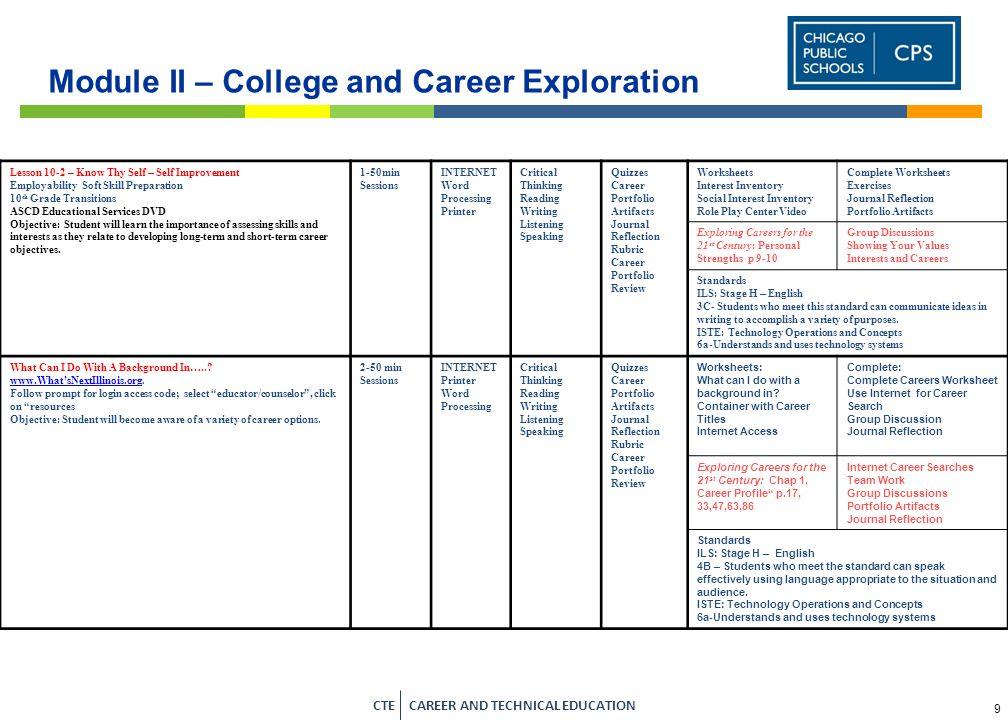 7 CTE CAREER AND TECHNICAL EDUCATION Module II – College and Career Exploration Outcome The College and Career Exploration Module will EXPOSE 9 th grade students to CAREER OPTIONS; help them follow through on an educational plan that will lead to a desired IT career, while simultaneously encouraging them to strive academically and practice proficiency in the use of appropriate basic technology skills.