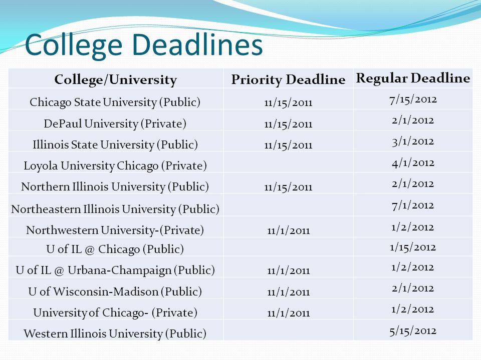 College Deadlines College/UniversityPriority Deadline Regular Deadline Chicago State University (Public)11/15/2011 7/15/2012 DePaul University (Private)11/15/2011 2/1/2012 Illinois State University (Public)11/15/2011 3/1/2012 Loyola University Chicago (Private) 4/1/2012 Northern Illinois University (Public)11/15/2011 2/1/2012 Northeastern Illinois University (Public) 7/1/2012 Northwestern University-(Private)11/1/2011 1/2/2012 U of IL @ Chicago (Public) 1/15/2012 U of IL @ Urbana-Champaign (Public)11/1/2011 1/2/2012 U of Wisconsin-Madison (Public)11/1/2011 2/1/2012 University of Chicago- (Private)11/1/2011 1/2/2012 Western Illinois University (Public) 5/15/2012