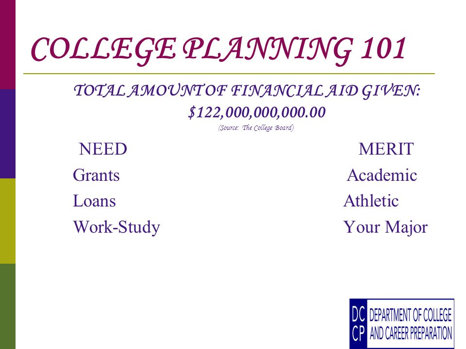 COLLEGE PLANNING 101 TOTAL AMOUNT OF FINANCIAL AID GIVEN: $122,000,000,000.00 (Source: The College Board) NEEDMERIT Grants Academic Loans Athletic Work-Study Your Major