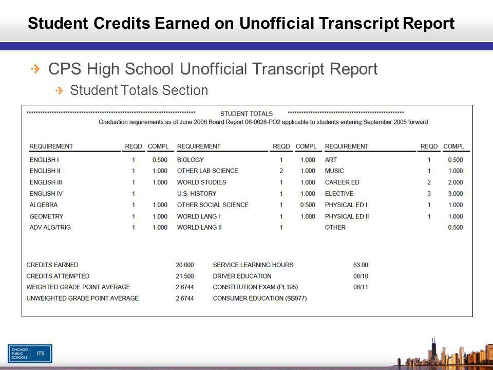 CPS High School Unofficial Transcript Report Student Totals Section Student Credits Earned on Unofficial Transcript Report