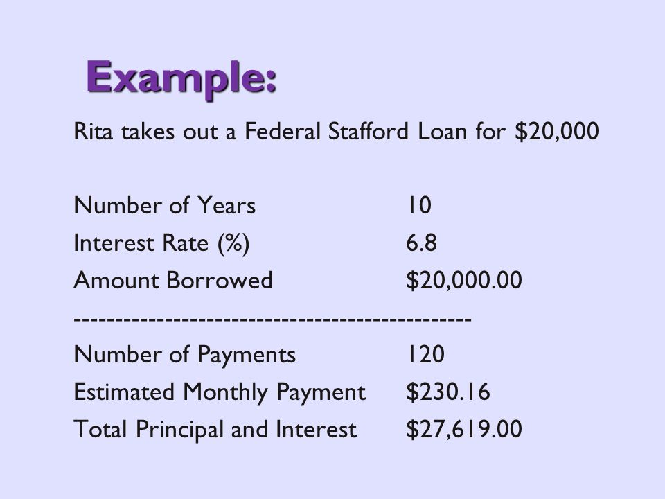 Example: Rita takes out a Federal Stafford Loan for $20,000 Number of Years10 Interest Rate (%)6.8 Amount Borrowed$20, Number of Payments120 Estimated Monthly Payment$ Total Principal and Interest$27,619.00