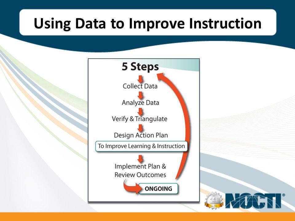 Using Data to Improve Instruction