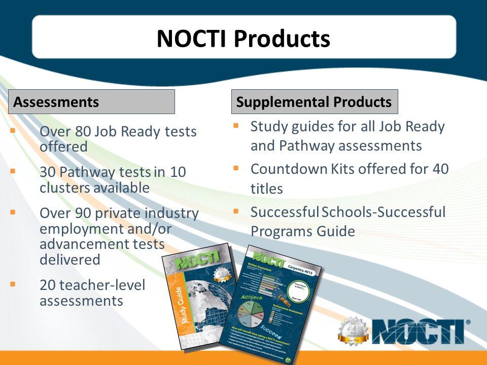 Understanding Your Data School Program Teacher Class Student Standards National State District/System