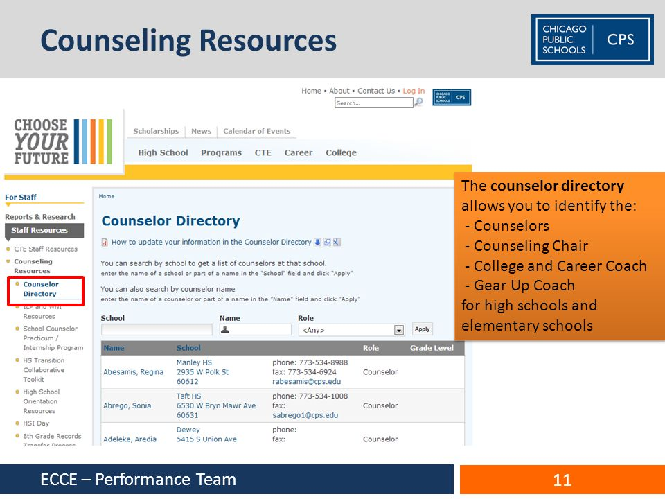 Counseling Resources ECCE – Performance Team 11 The counselor directory allows you to identify the: - Counselors - Counseling Chair - College and Career Coach - Gear Up Coach for high schools and elementary schools The counselor directory allows you to identify the: - Counselors - Counseling Chair - College and Career Coach - Gear Up Coach for high schools and elementary schools