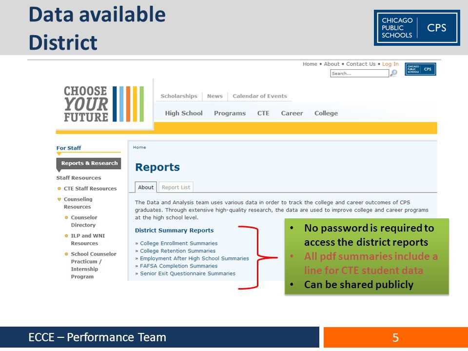 Data available District ECCE – Performance Team 5 No password is required to access the district reports All pdf summaries include a line for CTE student data Can be shared publicly No password is required to access the district reports All pdf summaries include a line for CTE student data Can be shared publicly