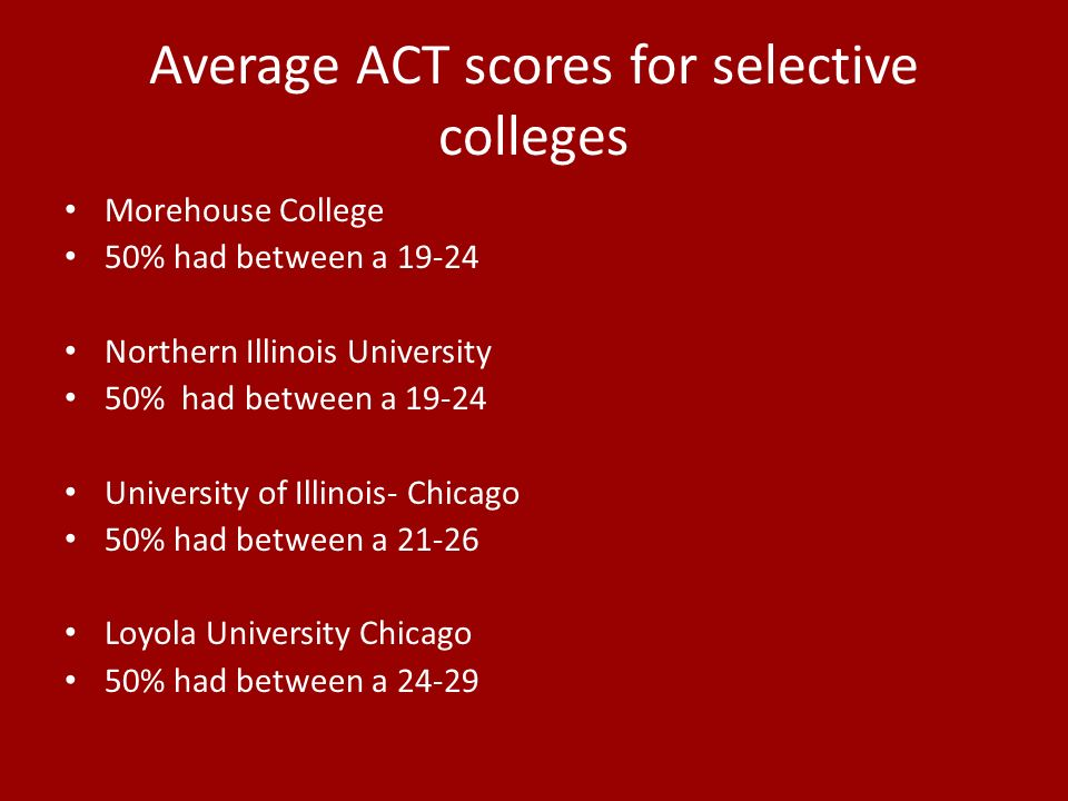Average ACT scores for selective colleges Morehouse College 50% had between a Northern Illinois University 50% had between a University of Illinois- Chicago 50% had between a Loyola University Chicago 50% had between a 24-29