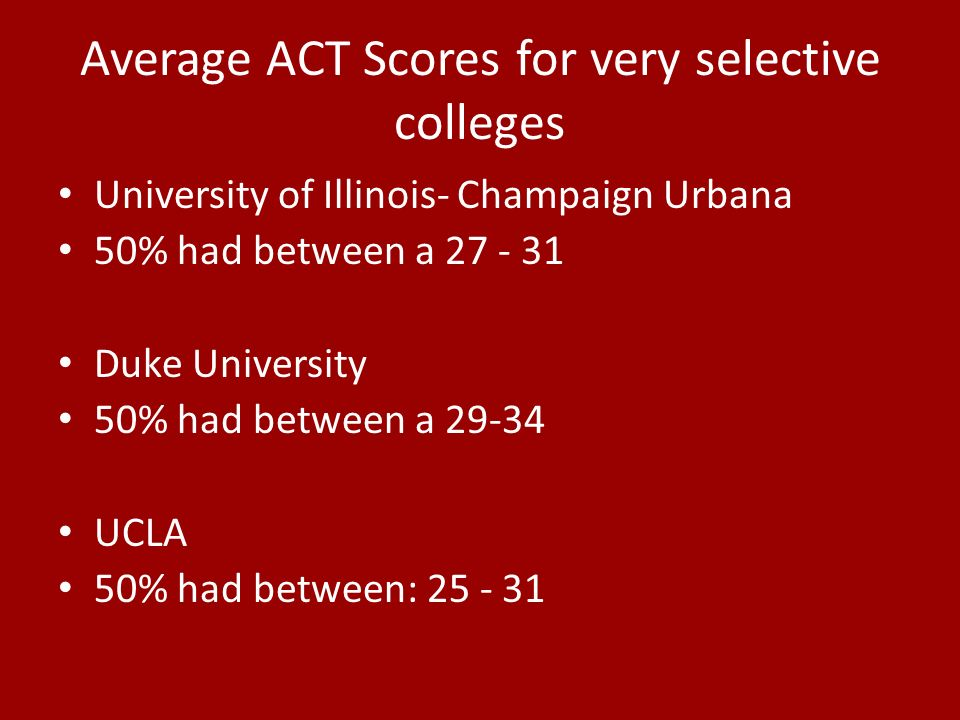 Average ACT Scores for very selective colleges University of Illinois- Champaign Urbana 50% had between a Duke University 50% had between a UCLA 50% had between: