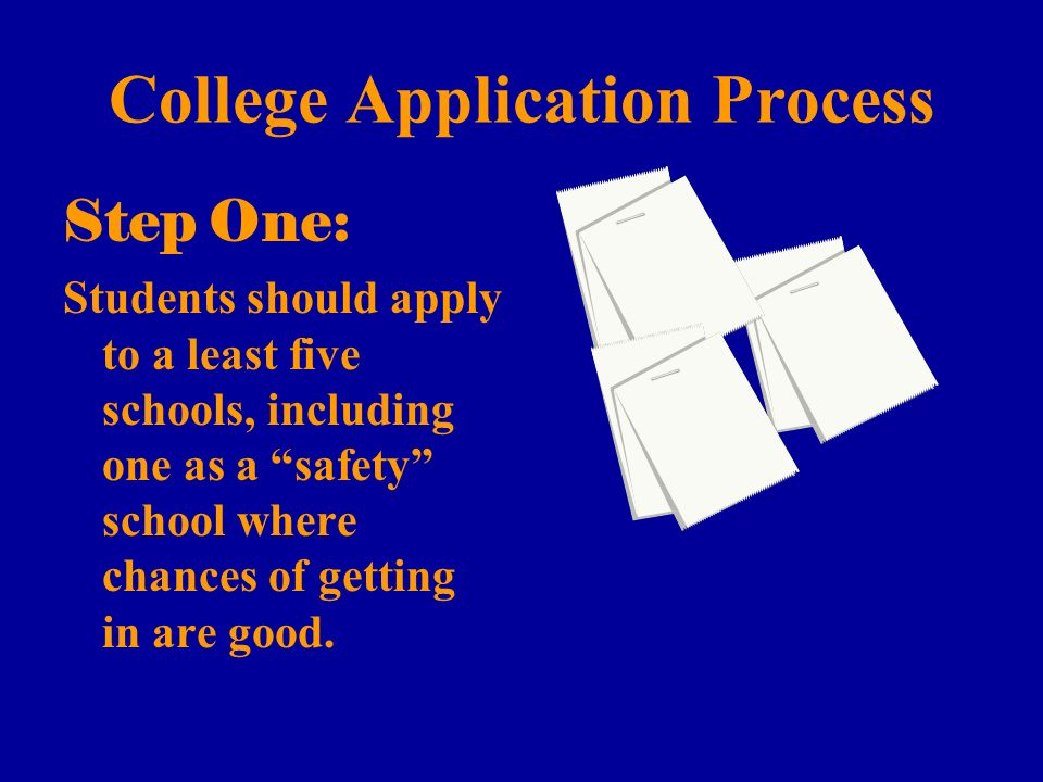 College Application Process Step One: Students should apply to a least five schools, including one as a safety school where chances of getting in are good.