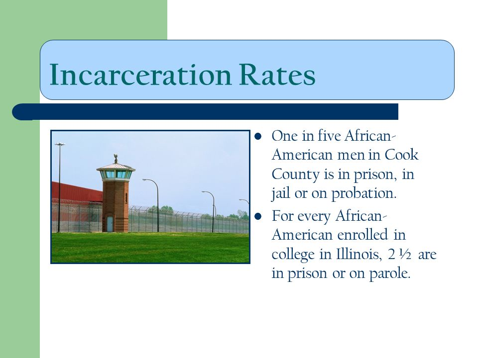 Incarceration Rates One in five African- American men in Cook County is in prison, in jail or on probation. For every African- American enrolled in co