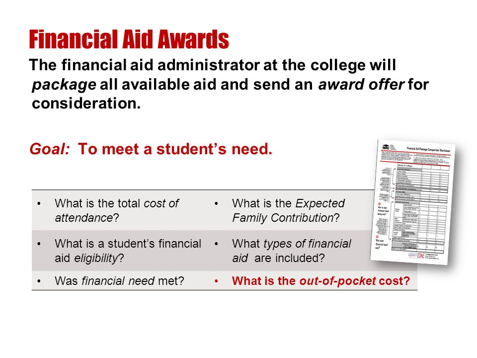 The financial aid administrator at the college will package all available aid and send an award offer for consideration.