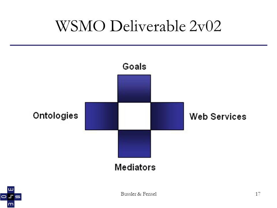 Bussler & Fensel17 WSMO Deliverable 2v02