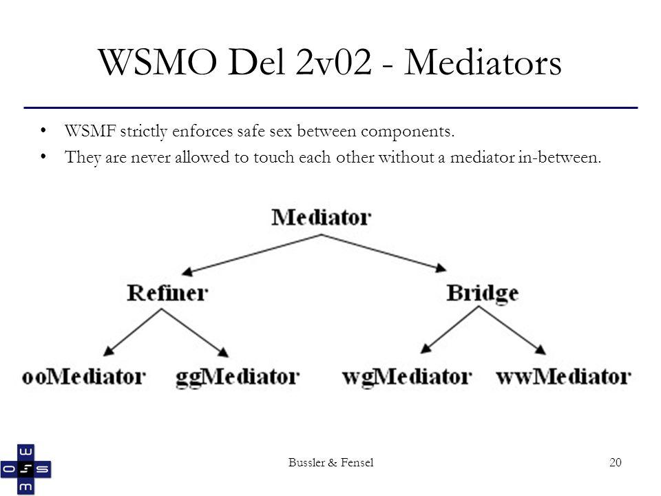 Bussler & Fensel20 WSMO Del 2v02 - Mediators WSMF strictly enforces safe sex between components.
