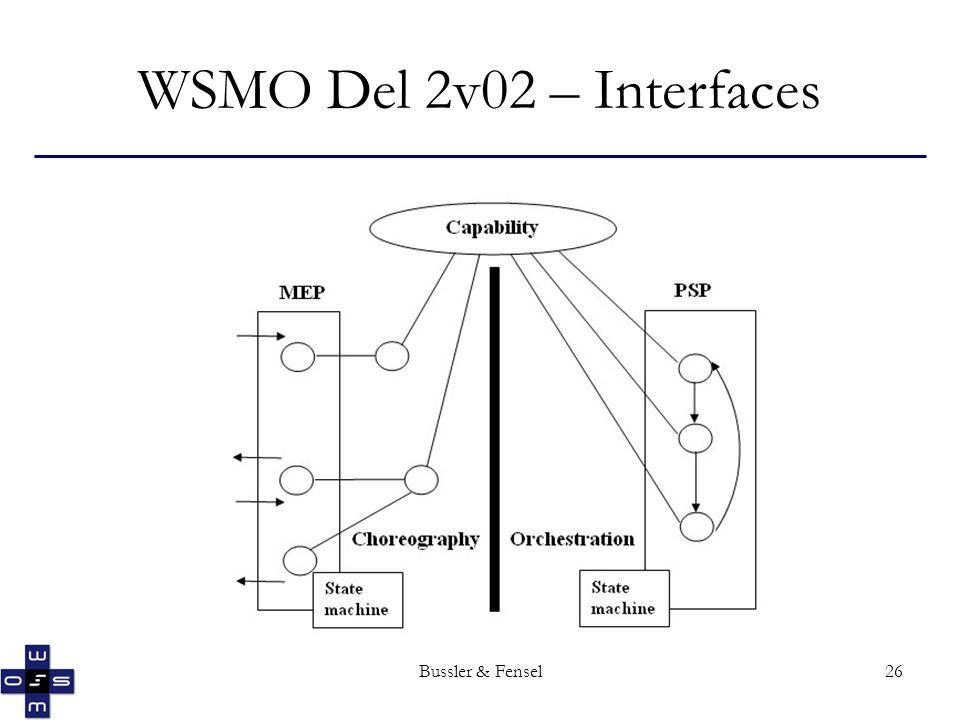 Bussler & Fensel26 WSMO Del 2v02 – Interfaces
