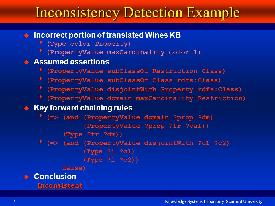 Knowledge Systems Laboratory, Stanford University7 Inconsistency Detection Example Incorrect portion of translated Wines KB (Type color Property) (Pro