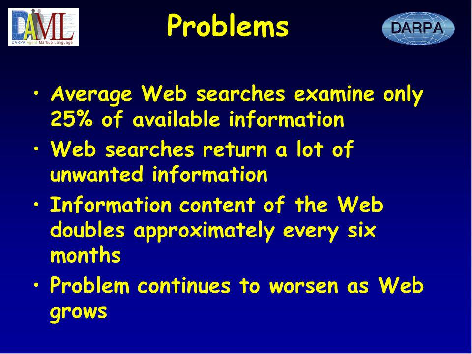 Problems Average Web searches examine only 25% of available information Web searches return a lot of unwanted information Information content of the Web doubles approximately every six months Problem continues to worsen as Web grows