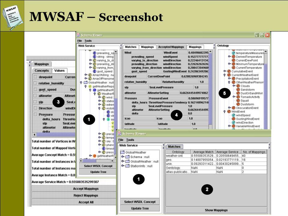 MWSAFMETEOR-SWebServiceAnnotationFramework MWSAF – Screenshot 1 2 1 3 4 5