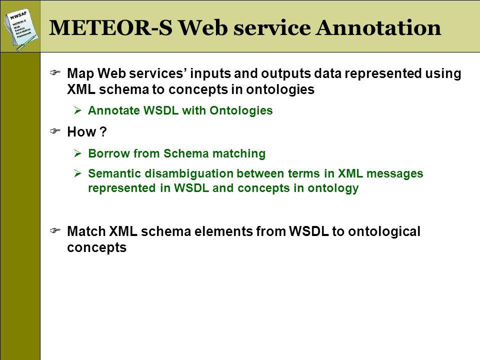 MWSAFMETEOR-SWebServiceAnnotationFramework FUNCTION findMapping INPUT wc i Є W, oc i Є O OUTPUT m i = ( wc i, oc i, MS ) MWSAF – Matching two concepts IOParametersMatch (w,o) = ElemMatch (w,o) + SchemaMatch (w,o) ElemMatch (w,o) => Element level match SchemaMatch (w,o) => Schema level match subTree(w) == subTree(o)