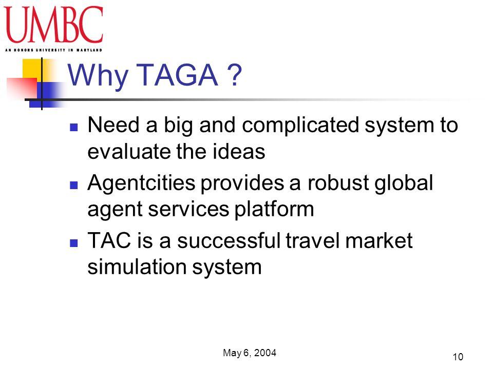 May 6, 2004 10 Why TAGA .