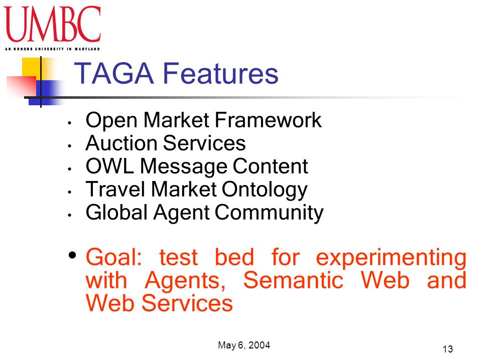 May 6, 2004 13 TAGA Features Open Market Framework Auction Services OWL Message Content Travel Market Ontology Global Agent Community Goal: test bed for experimenting with Agents, Semantic Web and Web Services