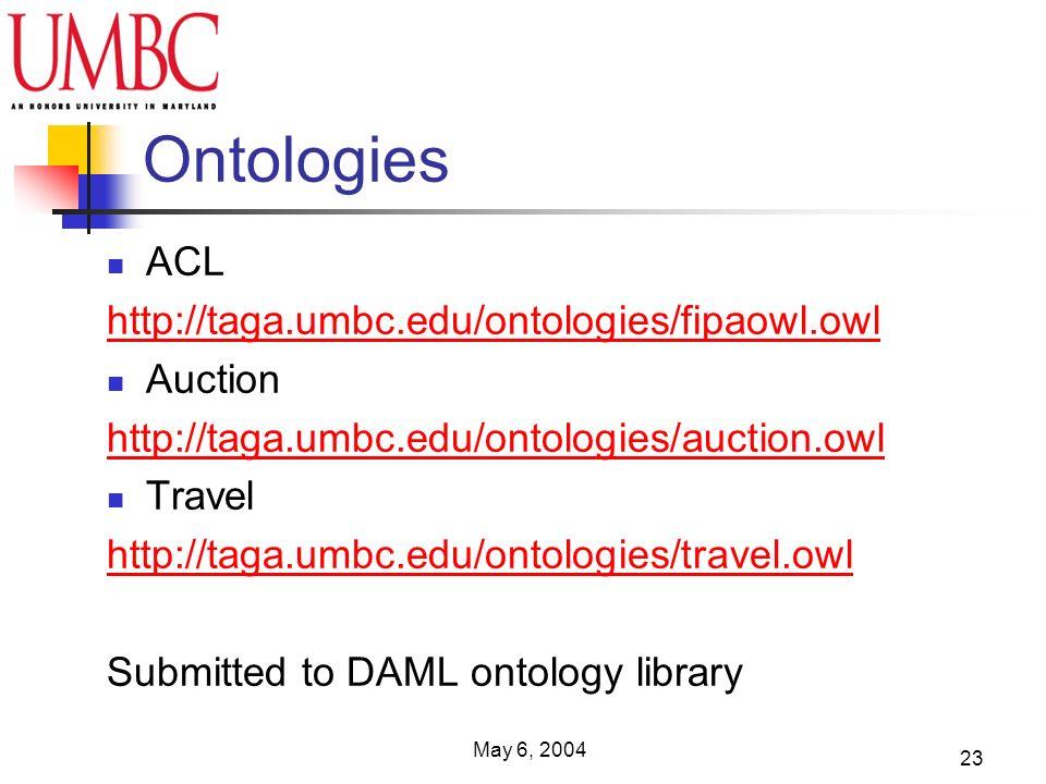 May 6, 2004 23 Ontologies ACL http://taga.umbc.edu/ontologies/fipaowl.owl Auction http://taga.umbc.edu/ontologies/auction.owl Travel http://taga.umbc.