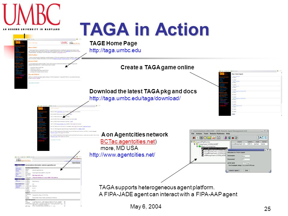 May 6, 2004 25 TAGA in Action TAGE Home Page http://taga.umbc.edu TAGA on Agentcities network (UMBCTac.agentcities.net)UMBCTac.agentcities.net Baltimore, MD USA http://www.agentcities.net/ Download the latest TAGA pkg and docs http://taga.umbc.edu/taga/download/ Create a TAGA game online TAGA supports heterogeneous agent platform.