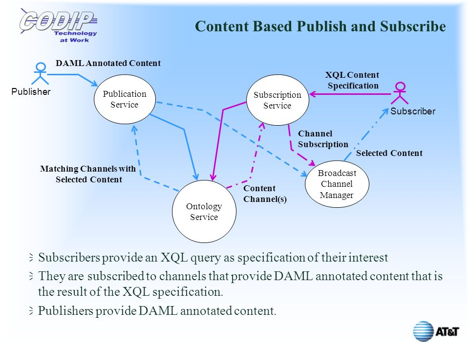 Content Based Publish and Subscribe Subscribers provide an XQL query as specification of their interest They are subscribed to channels that provide DAML annotated content that is the result of the XQL specification.