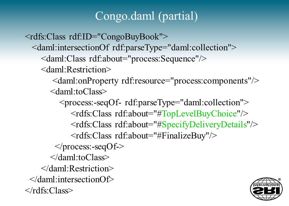 Congo.daml (partial)