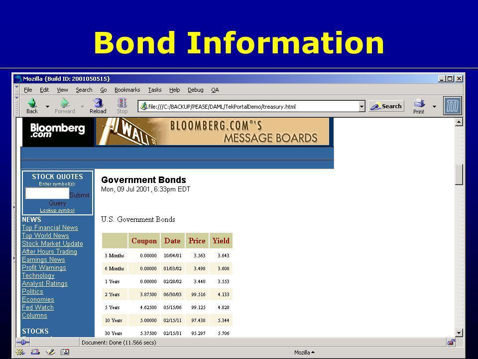 Bond Information