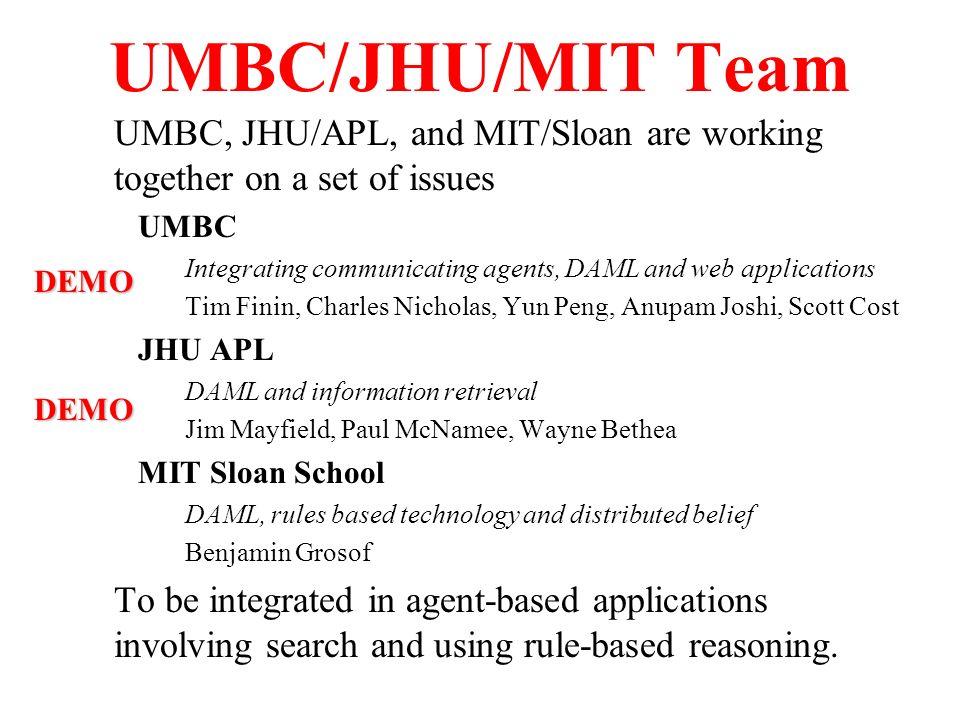 UMBC WHAT S HOT.
