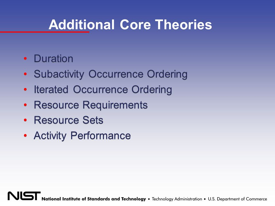 Additional Core Theories Duration Subactivity Occurrence Ordering Iterated Occurrence Ordering Resource Requirements Resource Sets Activity Performance Duration Subactivity Occurrence Ordering Iterated Occurrence Ordering Resource Requirements Resource Sets Activity Performance