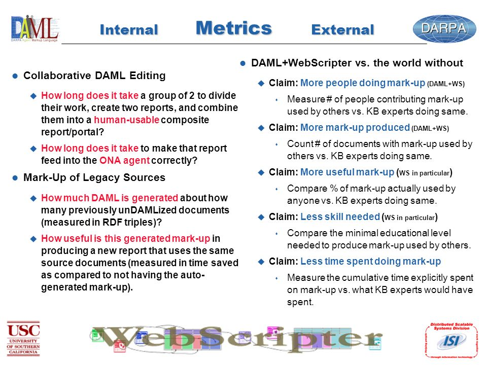 Internal Metrics External l Collaborative DAML Editing u How long does it take a group of 2 to divide their work, create two reports, and combine them into a human-usable composite report/portal.