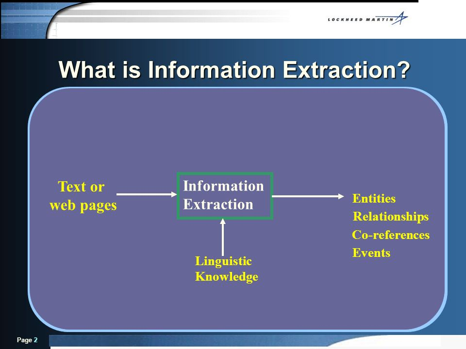 Page 2 What is Information Extraction.