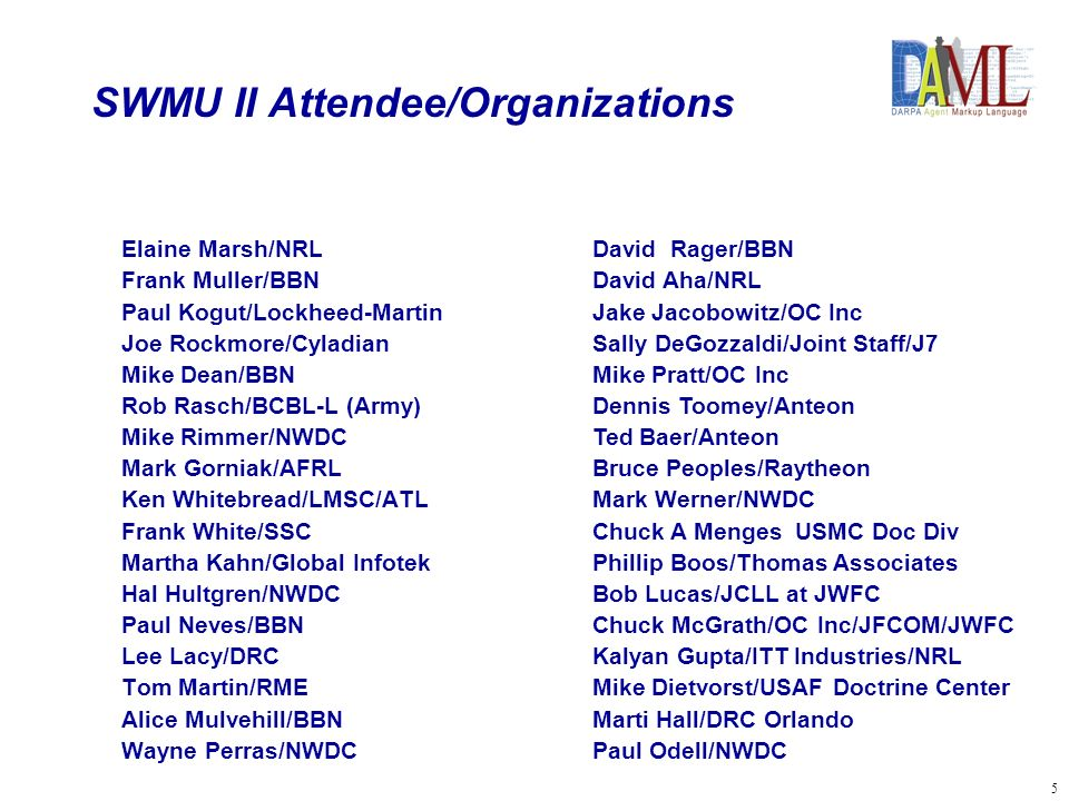 5 SWMU II Attendee/Organizations Elaine Marsh/NRL Frank Muller/BBN Paul Kogut/Lockheed-Martin Joe Rockmore/Cyladian Mike Dean/BBN Rob Rasch/BCBL-L (Army) Mike Rimmer/NWDC Mark Gorniak/AFRL Ken Whitebread/LMSC/ATL Frank White/SSC Martha Kahn/Global Infotek Hal Hultgren/NWDC Paul Neves/BBN Lee Lacy/DRC Tom Martin/RME Alice Mulvehill/BBN Wayne Perras/NWDC David Rager/BBN David Aha/NRL Jake Jacobowitz/OC Inc Sally DeGozzaldi/Joint Staff/J7 Mike Pratt/OC Inc Dennis Toomey/Anteon Ted Baer/Anteon Bruce Peoples/Raytheon Mark Werner/NWDC Chuck A Menges USMC Doc Div Phillip Boos/Thomas Associates Bob Lucas/JCLL at JWFC Chuck McGrath/OC Inc/JFCOM/JWFC Kalyan Gupta/ITT Industries/NRL Mike Dietvorst/USAF Doctrine Center Marti Hall/DRC Orlando Paul Odell/NWDC