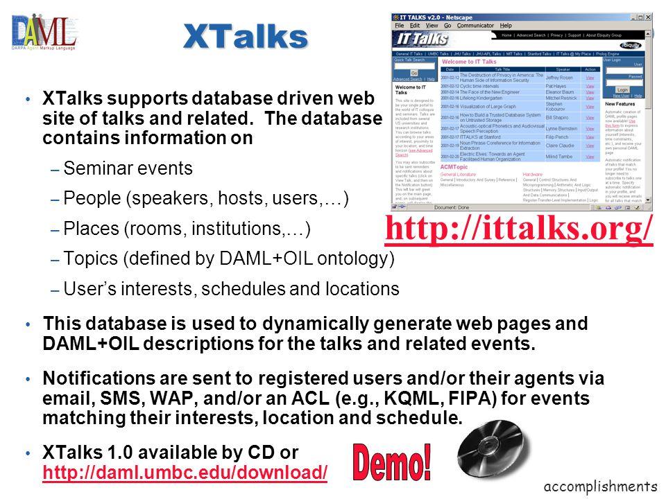 XSB DAML+OIL Reasoner ITTALKS agent Travel agent Calendar agent User agent Broker Agent Agent Name Server users daml profile mapquest MS Outlook ITTALKS app DAML reasoner Common agent infrastructure FIPA ACL API Communication protocol 1 8 76 5 3 2 4 9 10 11 12 13 17 16 15 14 18